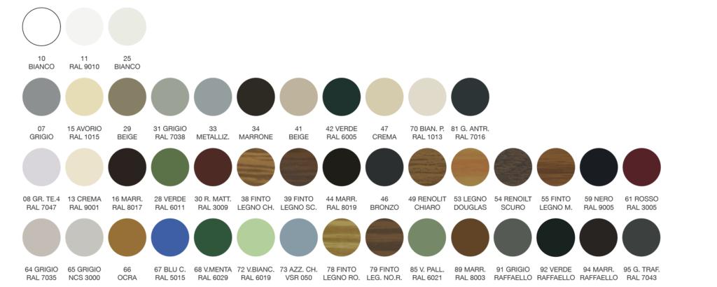 Tabella Colori Disponibili per AR-32
